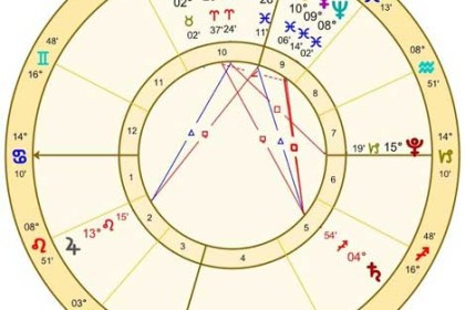 horoscope-soul
