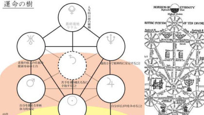 destiny-tree